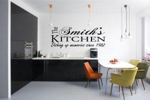 Vinilos decorativos para la cocina - Vinilo en cocina ...